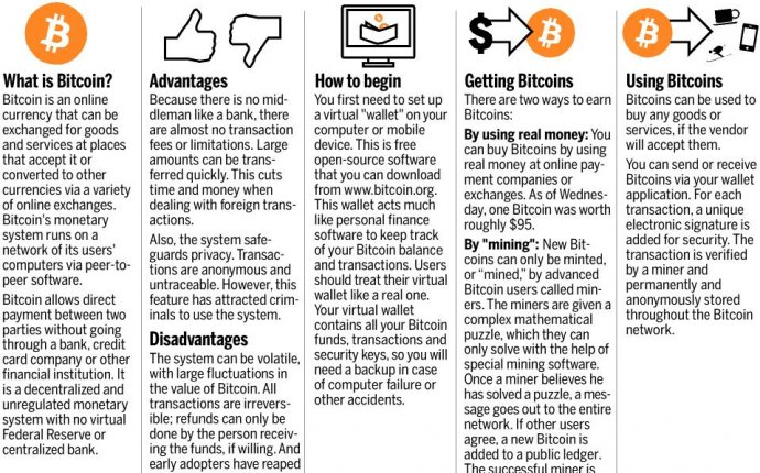17 Best images about The Best Of #Bitcoin Infographics on