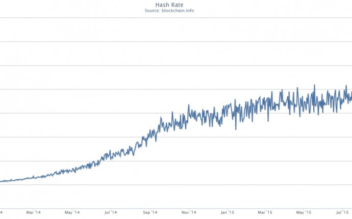 Bitcoin Mining Hash Rate Rises to New Heights as Higher Prices Set