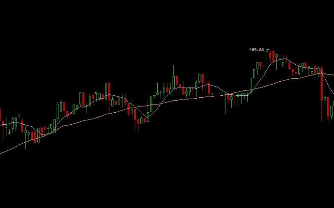 Bitcoin network difficulty - Crypto Mining Blog