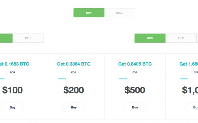 How to Sell Bitcoin for PayPal Easily