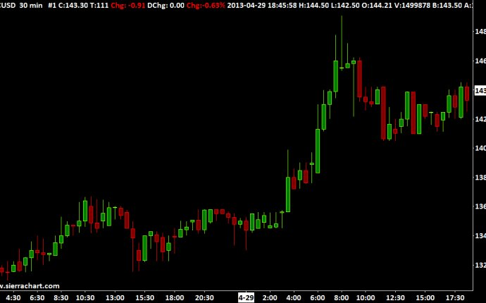 Live Bitcoin Trading Charts - Bitcoin charts btc usd chart