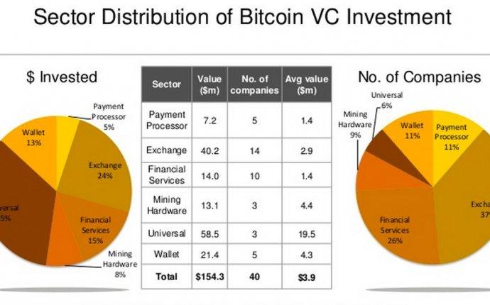 Why Bitcoin Should Be Broken into Bits