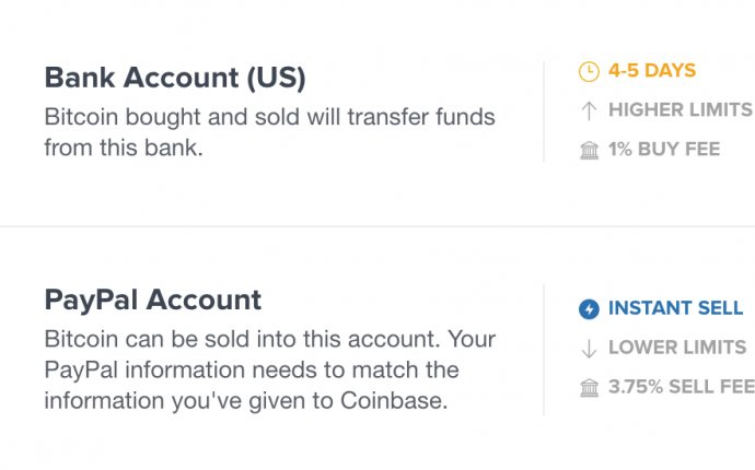 Bitcoin to PayPal transfer