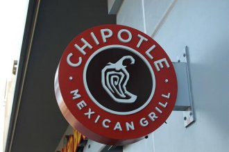 Consumer Goods Restaurants Chipotle Logo Cmg
